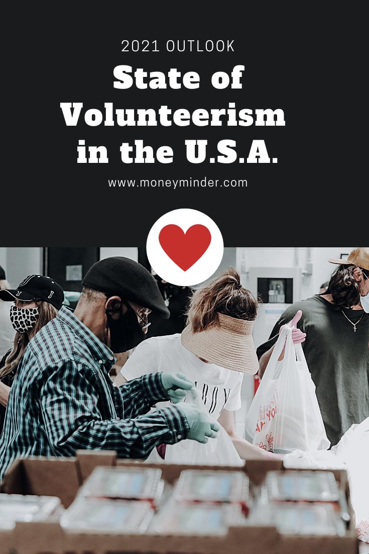 State of Volunteerism 2021